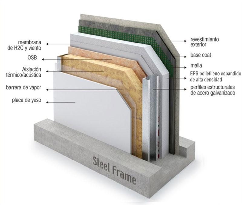 stell frame